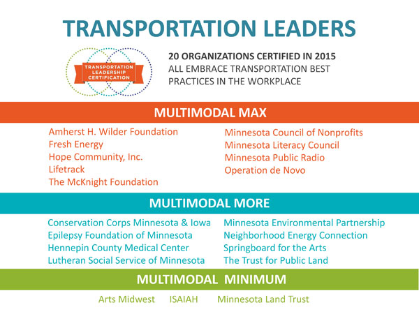 Transportation Leaders