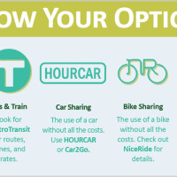 Transportation Options Infographic