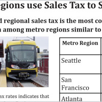 Most Regions Use Sales Tax to Support Transit